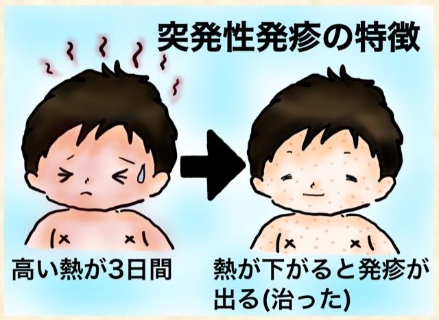 f:id:b-totochan:20210610150132p:plain