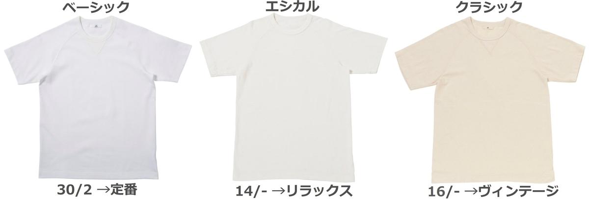 f:id:b-webstore:20210608200250j:plain