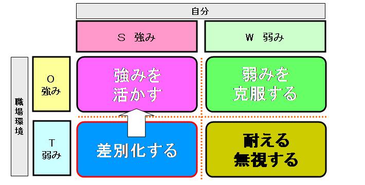 f:id:b-zone-salariedman:20151227175215p:plain