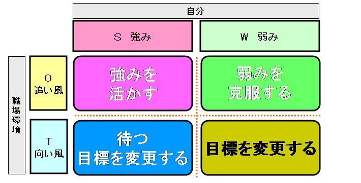 f:id:b-zone-salariedman:20151227175232p:plain