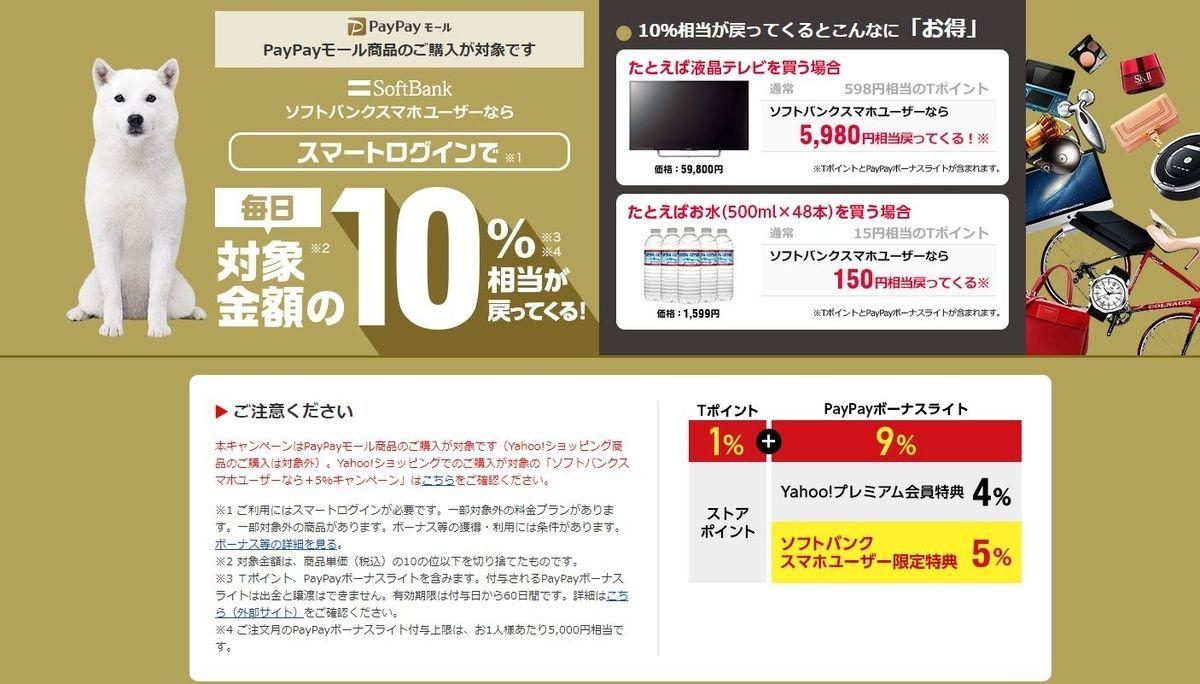PayPayモール ソフトバンク