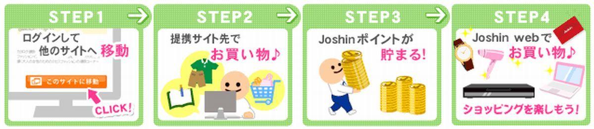 Joshin(ジョーシン)ポイントの貯め方