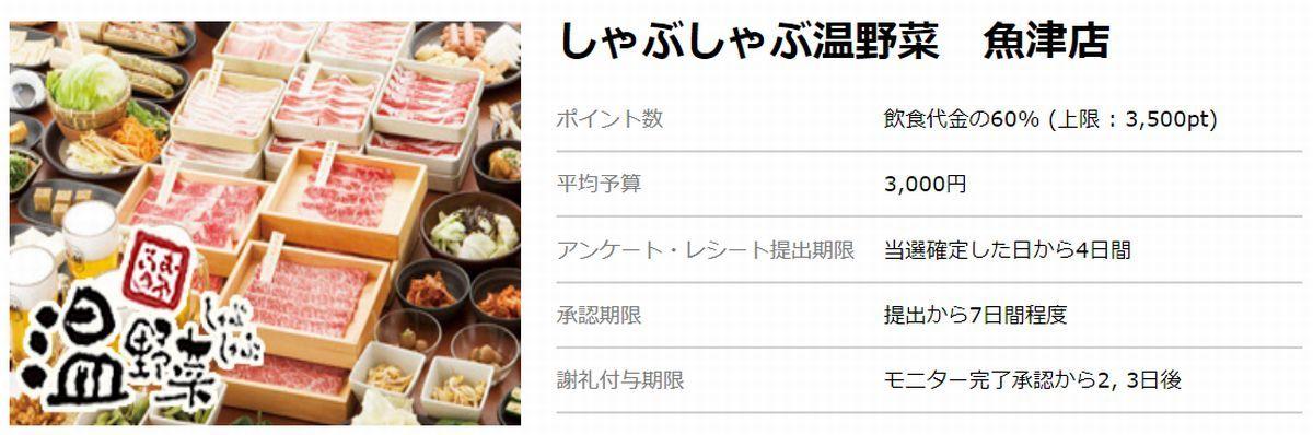ハピタスで利用できるおすすめの外食モニター:しゃぶしゃぶ温野菜