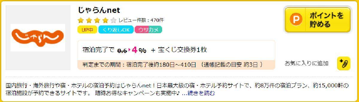 ハピタス経由のじゃらん.netの予約なら利用額の4%ポイント還元!