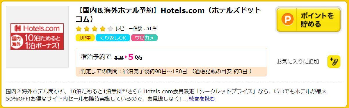 ハピタス経由のHotels.com利用なら利用額の5%ポイント還元!