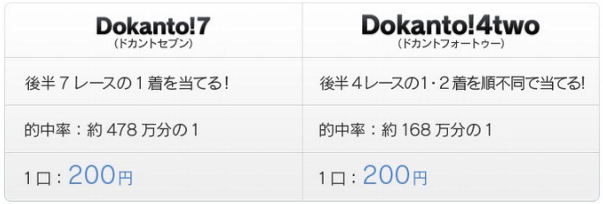Dokanto(ドカント)の当選率