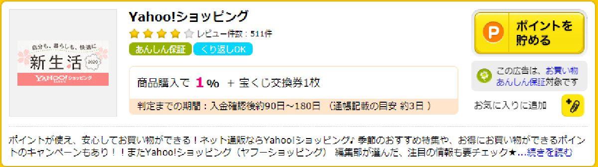 Yahoo!ショッピングや、楽天市場でのお買い物は、ポイントサイト経由がおすすめ!