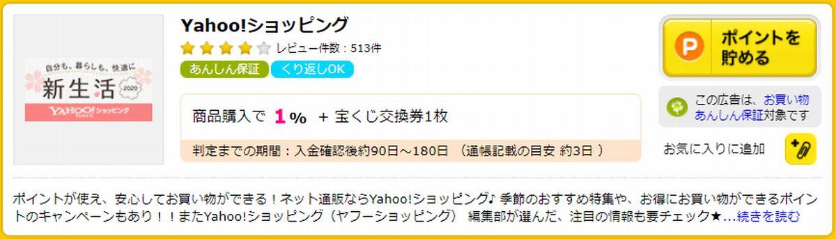 Yahoo!ショッピングでもっとお得にお買い物をする方法