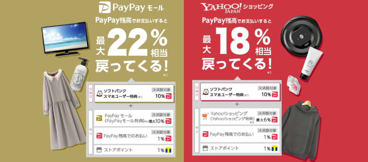 ソフトバンク又はワイモバイルユーザーとなりPayPay残高で支払う