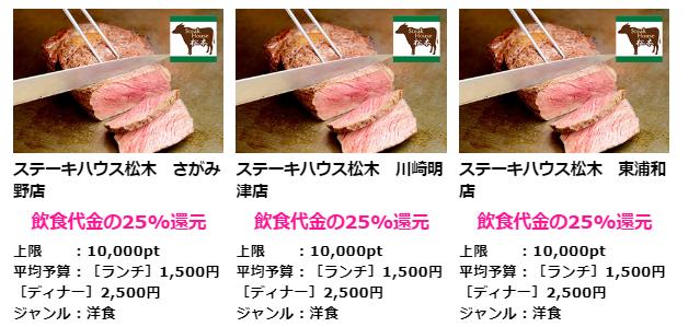 ポイントサイト経由の外食モニター(ステーキハウス松木)利用はこのサイト経由が一番!ポイントサイトを比較してみた!