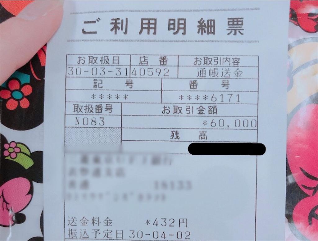 f:id:b1a4gairukarabanagairu:20180402235701j:image