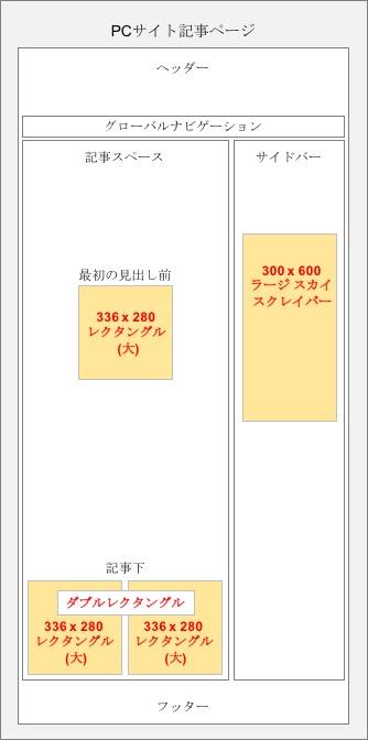 f:id:b204638:20180113171836j:plain