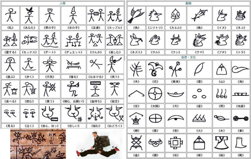 象形 文字 一覧