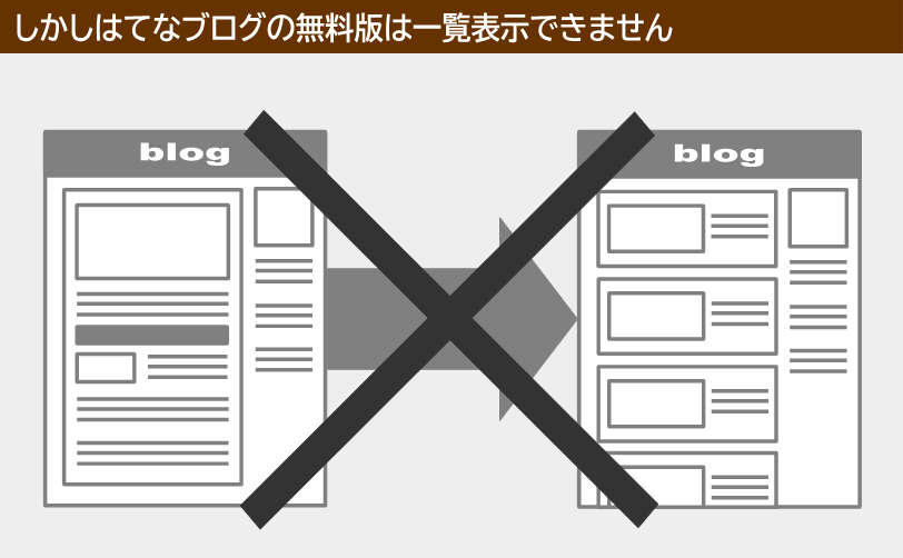 続きを読むの使い方のまとめ はてなブログ無料版は一覧表示ができない