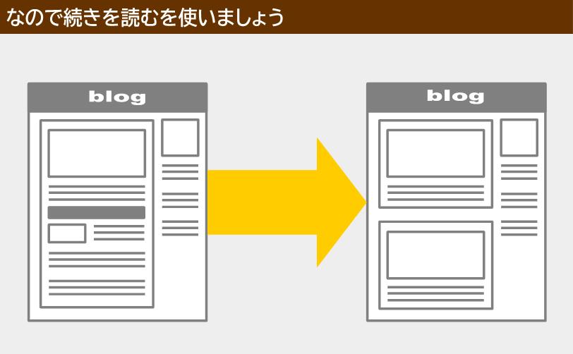 はてなブログの続きを読むの使い方のまとめ 続きを読むを使いましょう