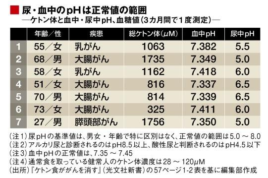 f:id:babykazu:20170228112005j:plain