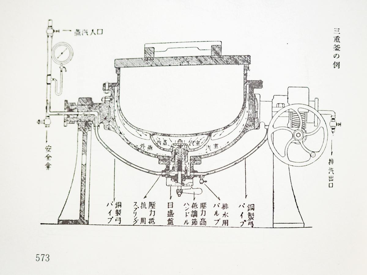 蒸気釜についての画像