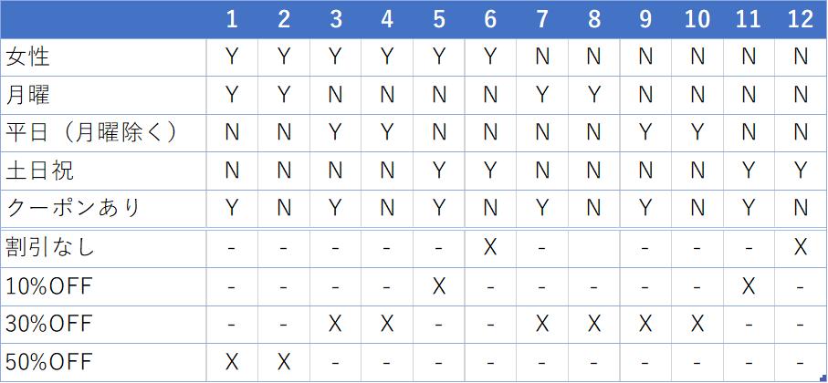 f:id:badaiki:20190708233313p:plain:w600