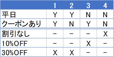 f:id:badaiki:20190710111114p:plain:w400