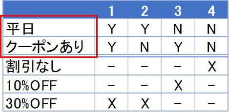 f:id:badaiki:20190710111221p:plain:w400