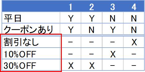 f:id:badaiki:20190710111308p:plain:w400
