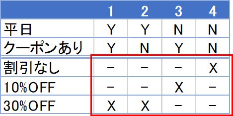 f:id:badaiki:20190710111419p:plain:w400