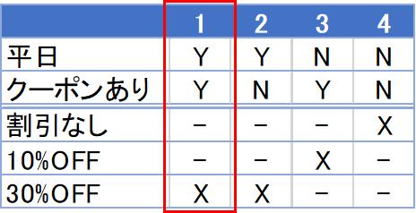 f:id:badaiki:20190710111454p:plain:w400