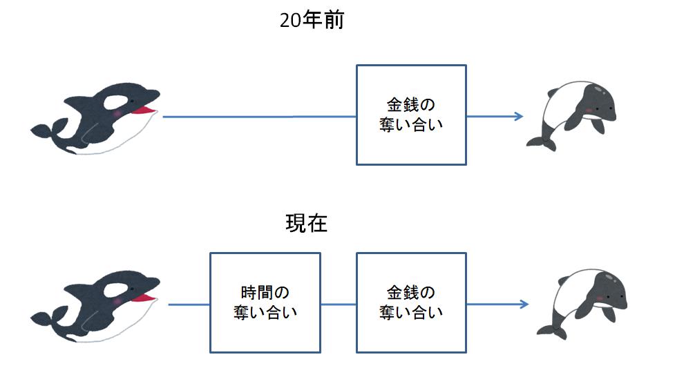 f:id:baito_mo_yamunai:20180212205833p:plain