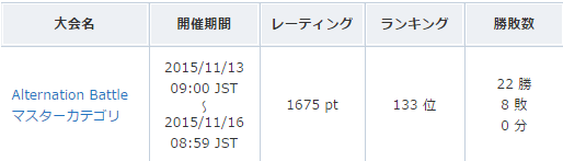 f:id:baitopoke:20151124154717p:plain