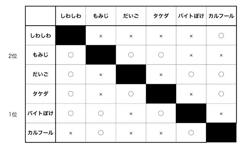 f:id:baitopoke:20200507073616p:plain