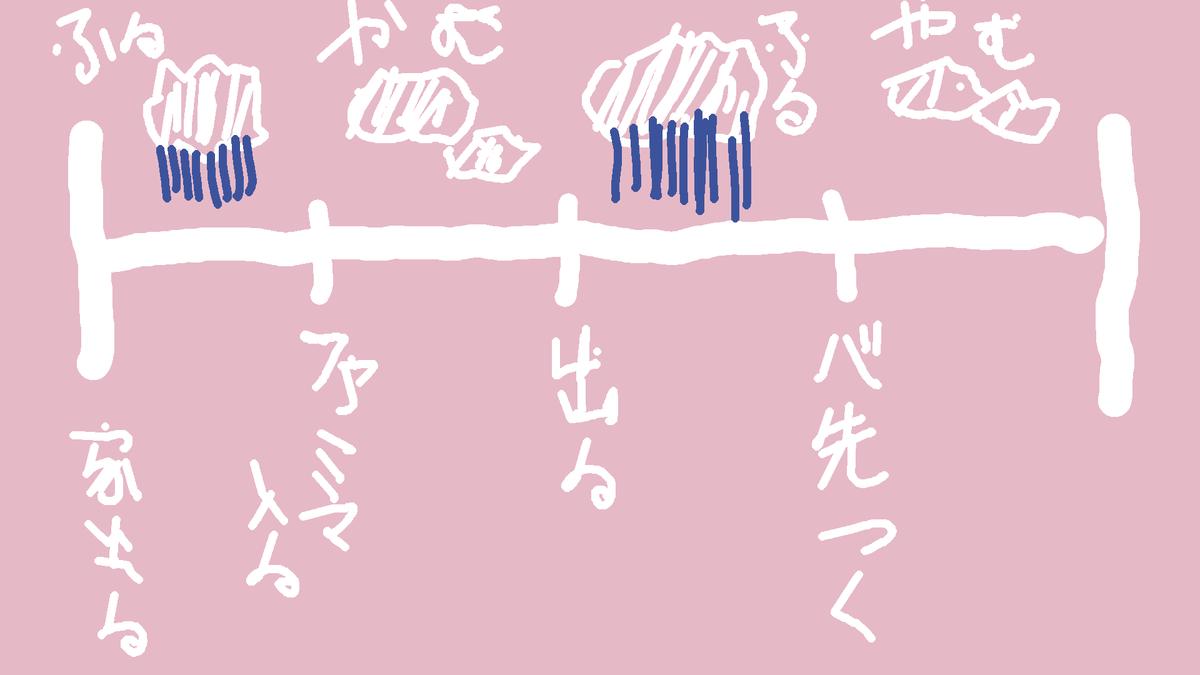 f:id:bakabon-party:20210712224049p:plain
