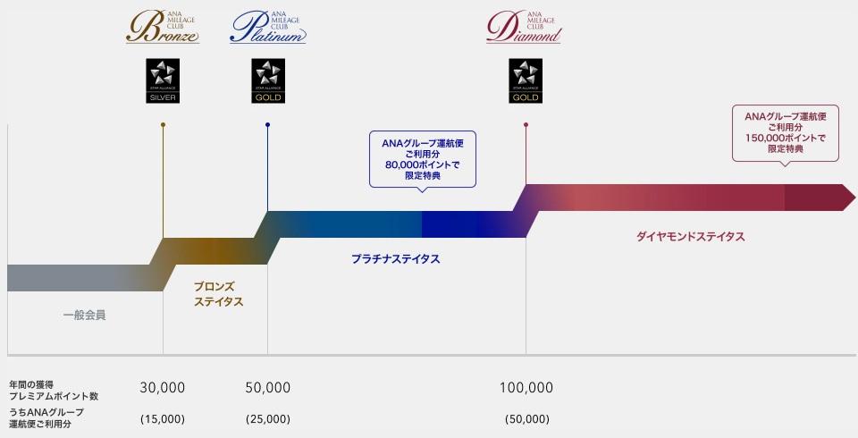 f:id:bakachin10000:20191201202356j:plain