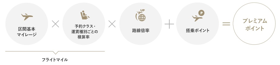f:id:bakachin10000:20191201211132j:plain