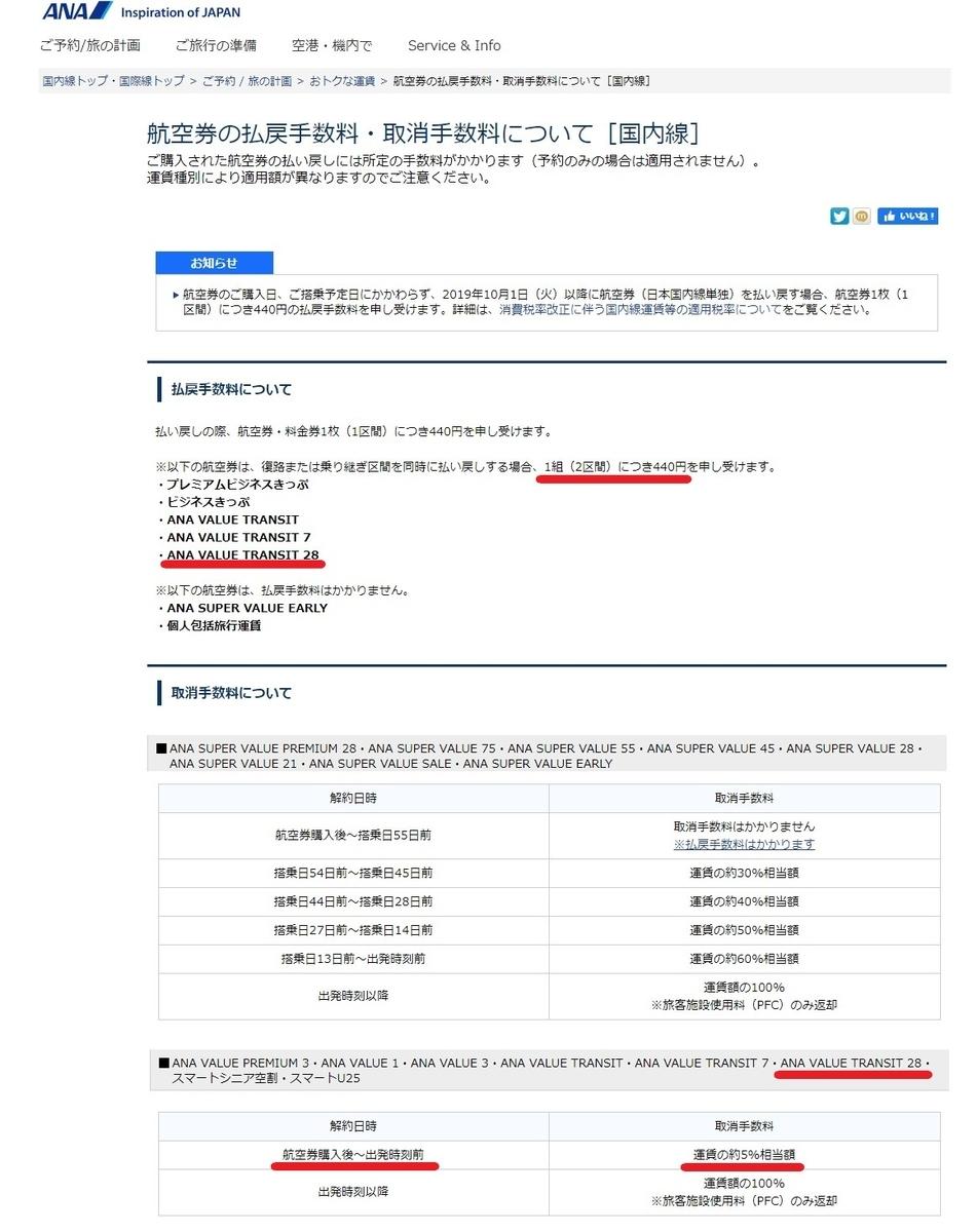 f:id:bakachin10000:20200302232347j:plain