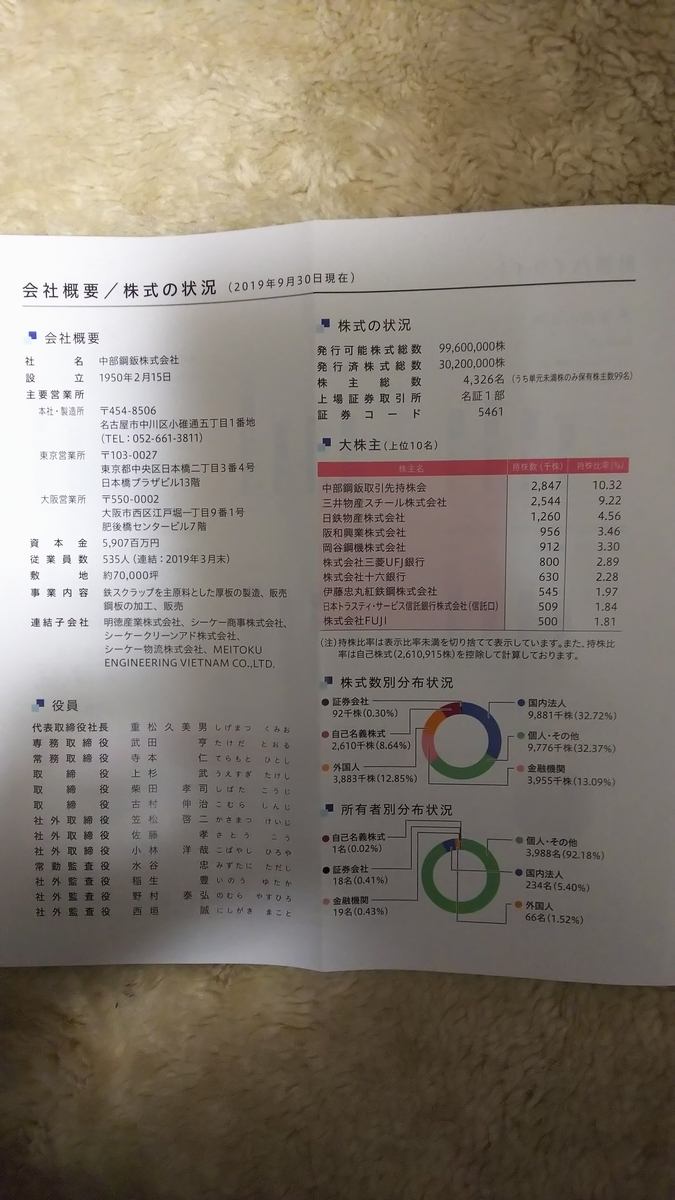 f:id:bakademodekiru:20200101181208j:plain