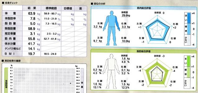 f:id:bakainu-loop:20170703142504j:plain