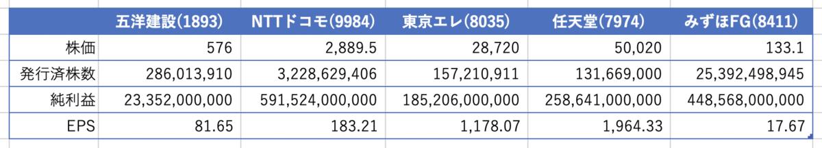 f:id:bakakabu:20200705195133p:plain