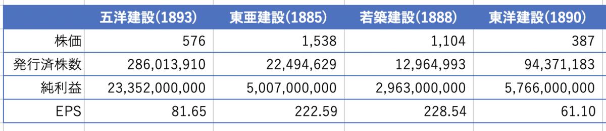 f:id:bakakabu:20200705200503p:plain