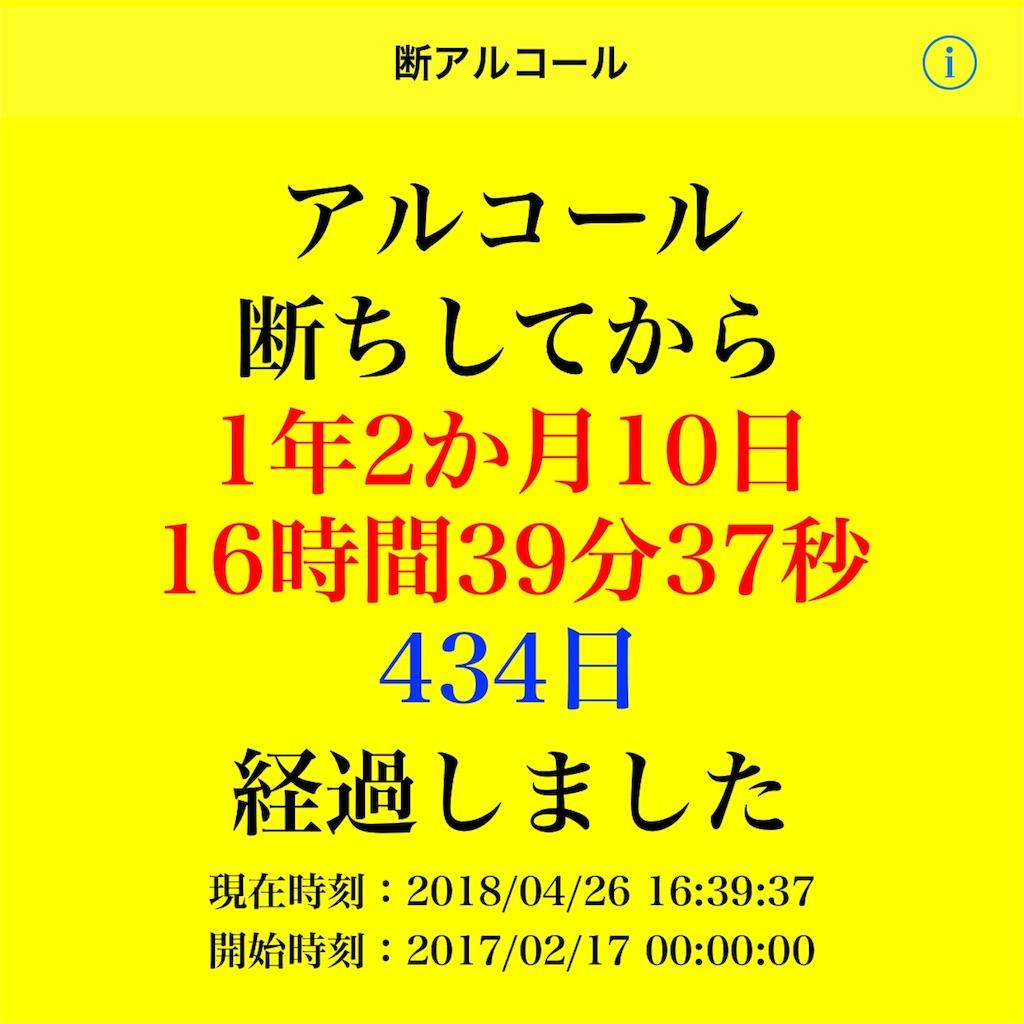 f:id:bakakosan:20180426172031j:image
