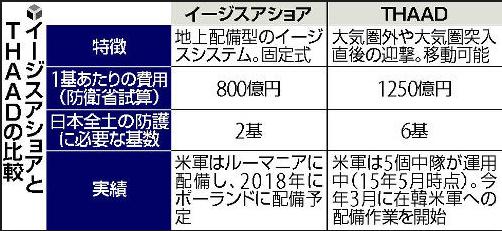 f:id:bakenshikabuya:20170530214503p:image