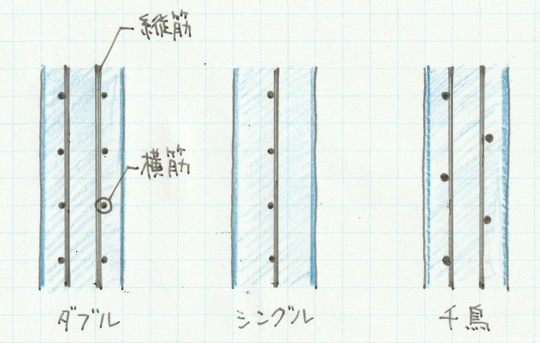 f:id:bakko-taishin:20190818141256j:plain