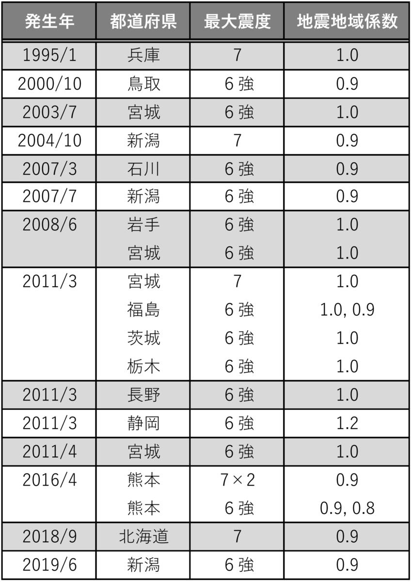 f:id:bakko-taishin:20200320123806p:plain
