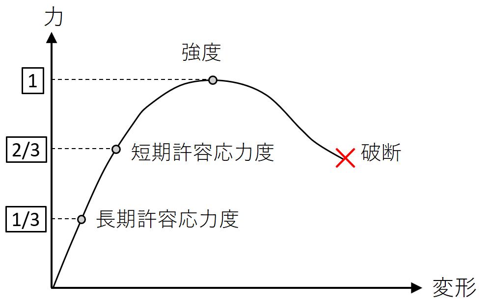f:id:bakko-taishin:20200405152750p:plain