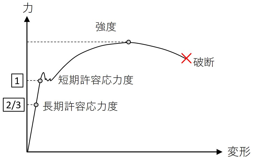 f:id:bakko-taishin:20200405155332p:plain