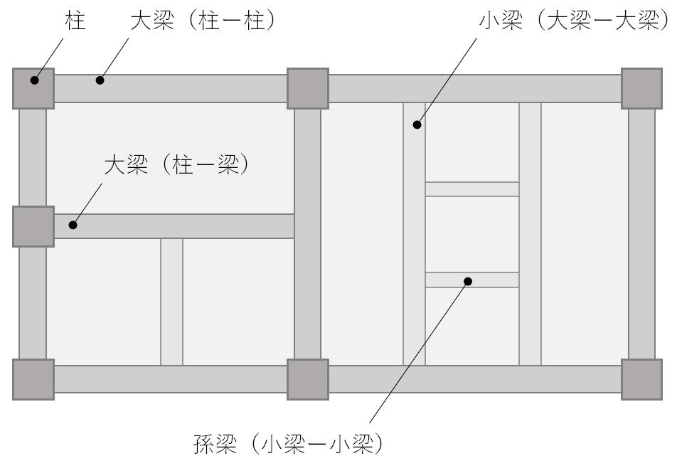 f:id:bakko-taishin:20200410233201p:plain