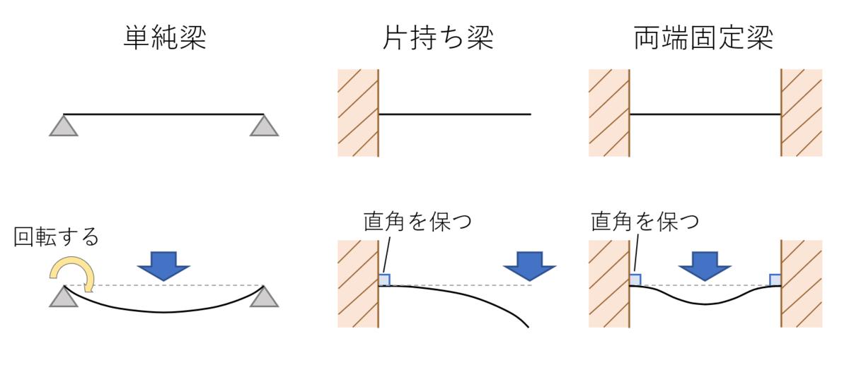 f:id:bakko-taishin:20200411142341p:plain