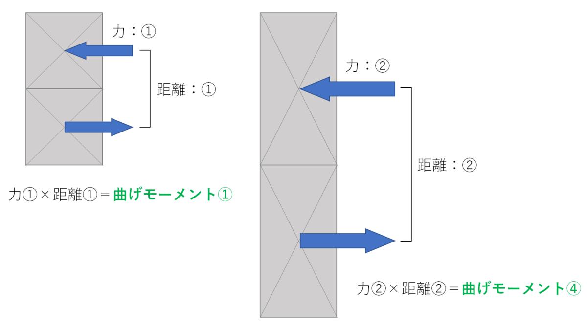 f:id:bakko-taishin:20200419113027p:plain