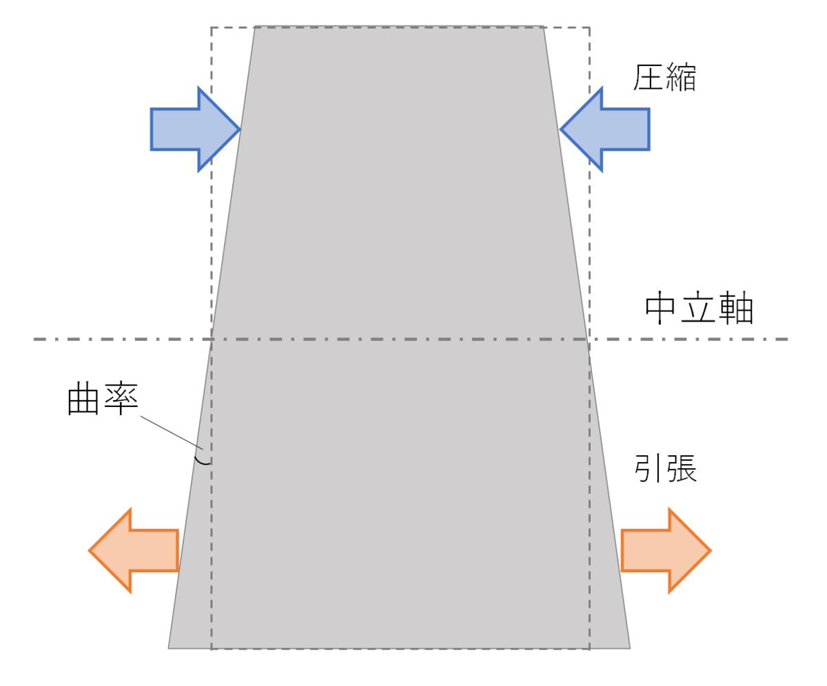 f:id:bakko-taishin:20200419175713p:plain
