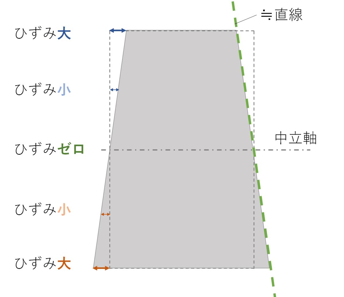 f:id:bakko-taishin:20200419181627p:plain