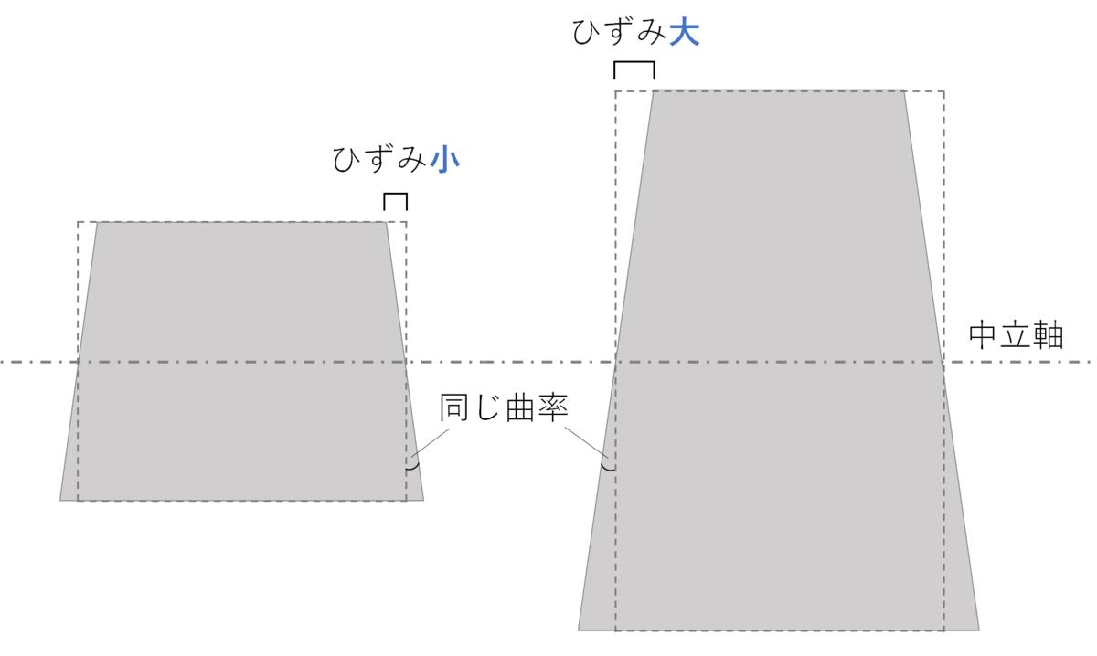 f:id:bakko-taishin:20200419184226p:plain